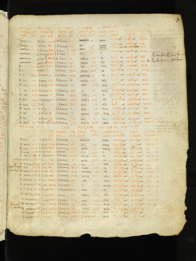 e-codices_bbb-0306_008r_medium.jpg